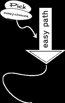 easy_path